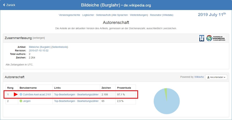 Wikipedia Bearbeitungsanteil Burglahr Bildeiche 2019-07