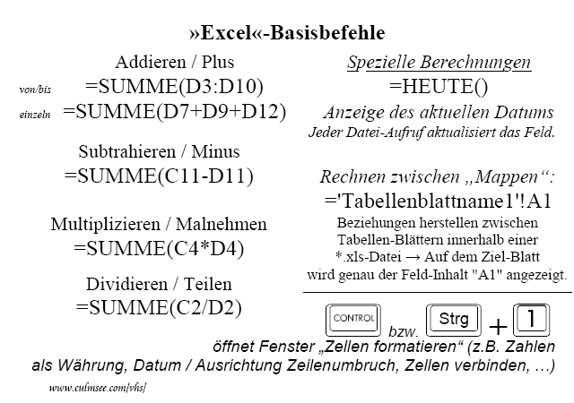Excel-Basisbefehle