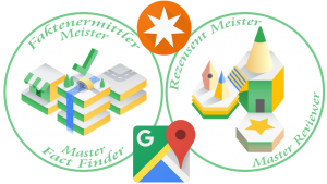 Google Maps Local Guide Level 7 Meister Faktenermittler und Meister Rezensent