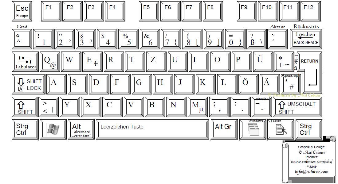 PC-Tastatur - Zeichnung-Ausschnitt, erstellt von Axel Culmsee